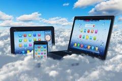 Concepto computacional de la nube