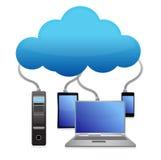 Concepto computacional de la nube de reserva Imagen de archivo