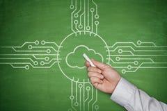 Concepto computacional de la nube en la pizarra Fotos de archivo libres de regalías