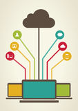 Concepto computacional de la nube retra Imagen de archivo libre de regalías