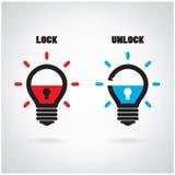 Concepto creativo de la idea de la bombilla con símbolo del candado Seguridad s Foto de archivo libre de regalías