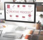 Concepto creativo de la innovación de la inspiración de las ideas del diseño foto de archivo libre de regalías