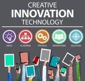 Concepto creativo de la inspiración de las ideas de la tecnología de la innovación Foto de archivo libre de regalías