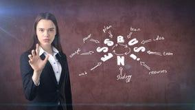 Concepto creativo del negocio, mujer que empuja el botón invisible en fondo pintado cerca de carta de organización de la gestión Fotos de archivo