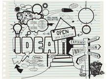 Concepto creativo para el tema de nuevas ideas, mano dibujada libre illustration