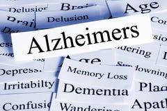 Concepto de Alzheimers horizontal Imagen de archivo