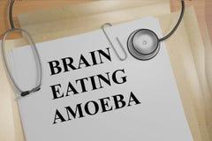 Concepto de Brain Eating Amoeba ilustración del vector
