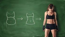 Concepto de cómo un girl& x27; cambio del cuerpo de s Imágenes de archivo libres de regalías