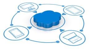 Concepto de computación de la nube Imagen de archivo libre de regalías