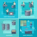 Concepto de diseño de Catroon de la producción de lechería stock de ilustración