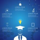 Concepto de estudiante de la educación que estudia vector Imagen de archivo libre de regalías
