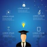 Concepto de estudiante de la educación que estudia vector Fotografía de archivo