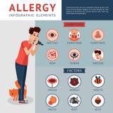 Concepto de Infographic de la alergia stock de ilustración