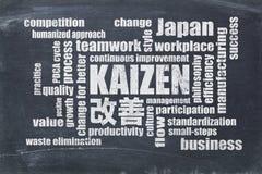 Concepto de Kaizen - nube continua de la palabra de la mejora fotos de archivo