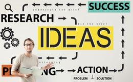 Concepto de la acción del planeamiento de la investigación del éxito de las ideas Fotografía de archivo libre de regalías
