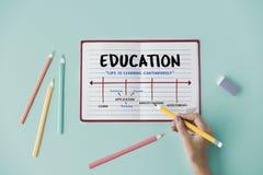 Concepto de la adquisición de conocimiento de la instrucción de la universidad de la educación Imágenes de archivo libres de regalías
