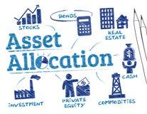 Concepto de la asignación del activo stock de ilustración