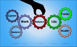 Concepto de la balanza de la vida del trabajo Imagen de archivo
