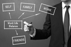Concepto de la balanza de la vida del trabajo de la escritura del hombre de negocios Imagen de archivo