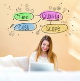 Concepto de la calidad con la mujer que usa el ordenador portátil fotografía de archivo libre de regalías