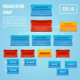 Concepto de la carta de organización 3d ilustración del vector
