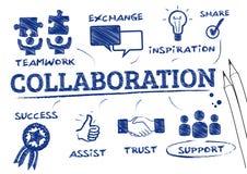 Concepto de la colaboración Imagenes de archivo