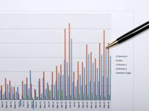 Concepto de la contabilidad financiera Fotografía de archivo