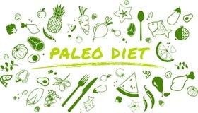 ejemplo de dieta paleo