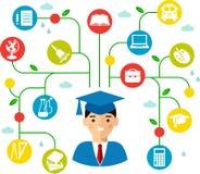 Concepto de la educación de estudiantes en vestido y birrete de la graduación Fotos de archivo libres de regalías