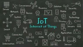 Concepto de la escritura de ` IoT, Internet del ` de las cosas en la pizarra