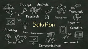Concepto de la escritura de 'solución' en la pizarra con el diverso diagrama