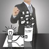 Concepto de la escritura del hombre de negocios de batería de papel de la bombilla y del conocimiento Imágenes de archivo libres de regalías