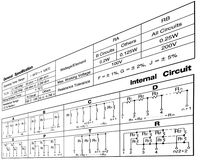 Concepto de la especificación del circuito en blanco Fotos de archivo libres de regalías