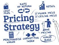 Concepto de la estrategia de precios stock de ilustración