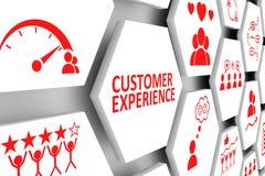 Concepto de la experiencia del cliente libre illustration