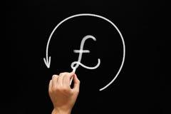 Concepto de la flecha de la libra británica del reembolso Foto de archivo