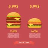 Concepto de la inflación de hamburguesa Foto de archivo