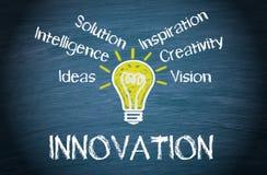 Concepto de la innovación con la bombilla y el texto fotos de archivo libres de regalías