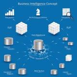 Concepto de la inteligencia empresarial Fotografía de archivo libre de regalías