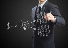 Concepto de la inversión de la escritura del hombre de negocios imagen de archivo