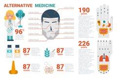 Concepto de la medicina alternativa stock de ilustración