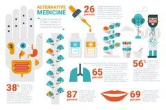 Concepto de la medicina alternativa Imagenes de archivo