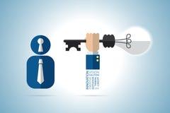 Concepto de la mente abierta con la idea dominante de la lámpara y el ojo de la cerradura del hombre de negocios, concepto del ne Fotos de archivo libres de regalías