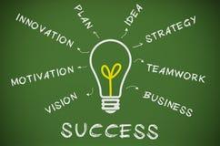 Concepto de la motivación del negocio del éxito stock de ilustración