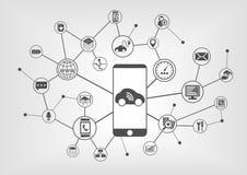 Concepto de la movilidad de Digitaces con los dispositivos conectados tales como coche, teléfono elegante