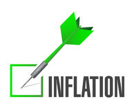 concepto de la muestra del dardo del control de la inflación Fotos de archivo