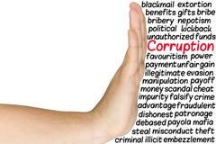 Concepto de la nube de la palabra de la corrupción de la basura de la mano Fotografía de archivo libre de regalías