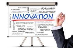 Concepto de la nube de la palabra de la innovación en whiteboard Imagen de archivo