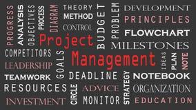 Concepto de la nube de la palabra de la gestión del proyecto en fondo negro fotografía de archivo libre de regalías