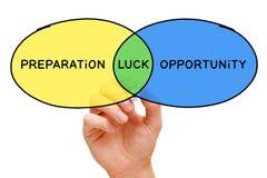 Concepto de la oportunidad de la suerte de la preparación foto de archivo